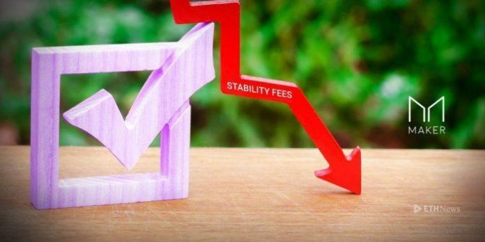 MKR Holders Vote Against Short-Term Self-Interest To Lower Stability Fees