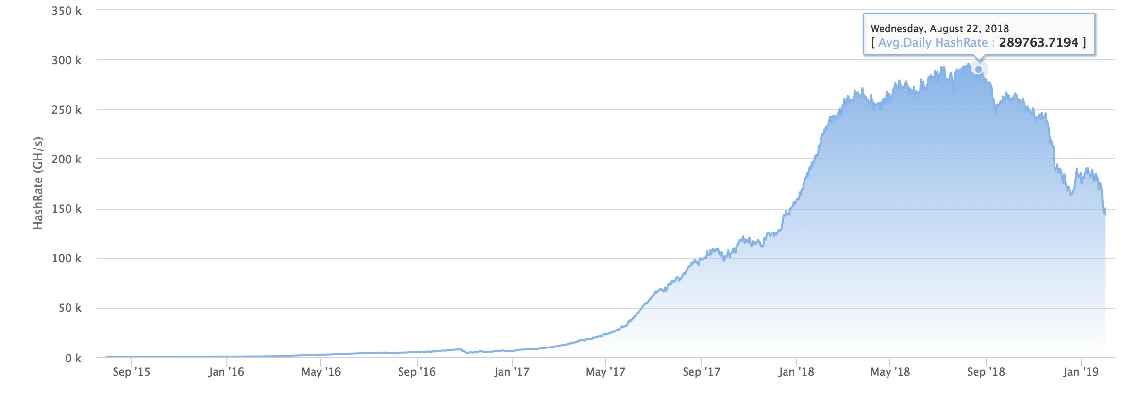 Nvidia Made Billions From Ethereum Crypto Mining Says Analyst