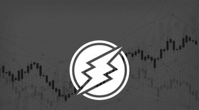 Electroneum Price Notes Minor Gains as ETN Gets Listed on TradingView
