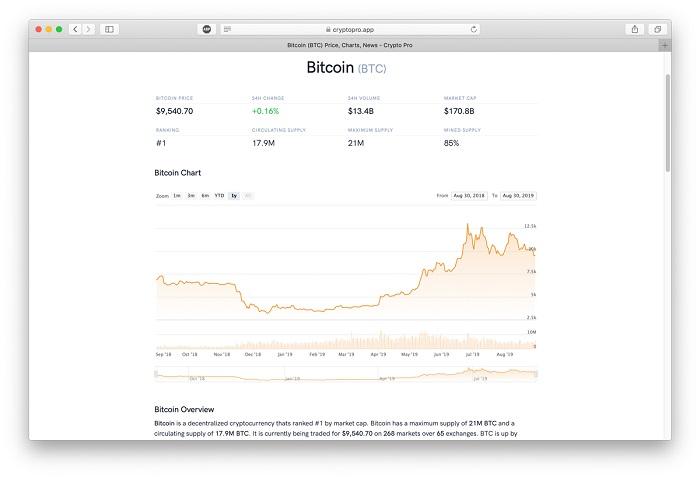 Crypto Pro Dashboard
