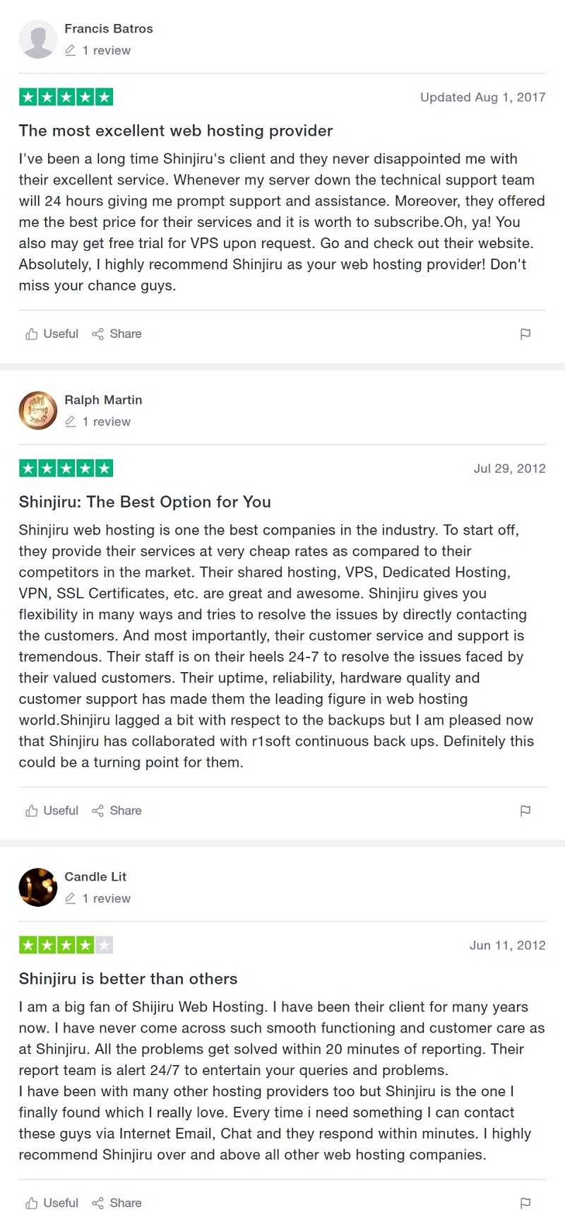Shinjiru Reviews