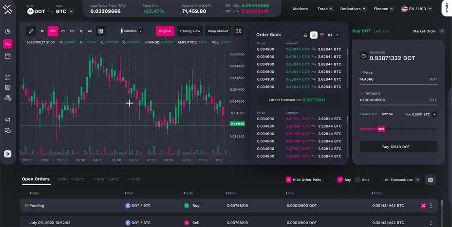 Polkadex Enhances the Cryptocurrency Trading Experience